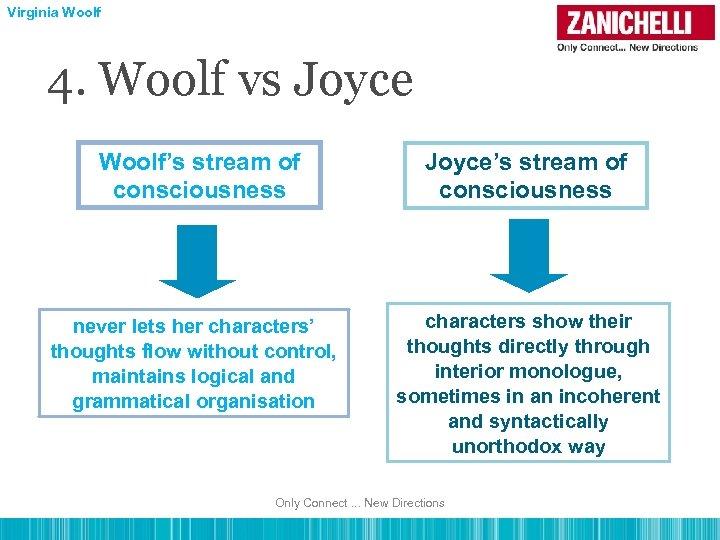Virginia Woolf 4. Woolf vs Joyce Woolf's stream of consciousness Joyce's stream of consciousness