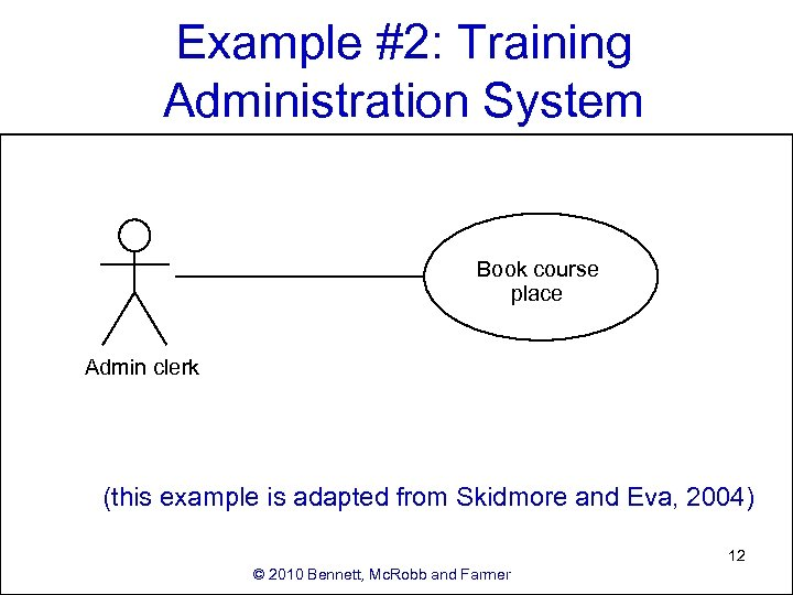 Example #2: Training Administration System Book course place Admin clerk (this example is adapted