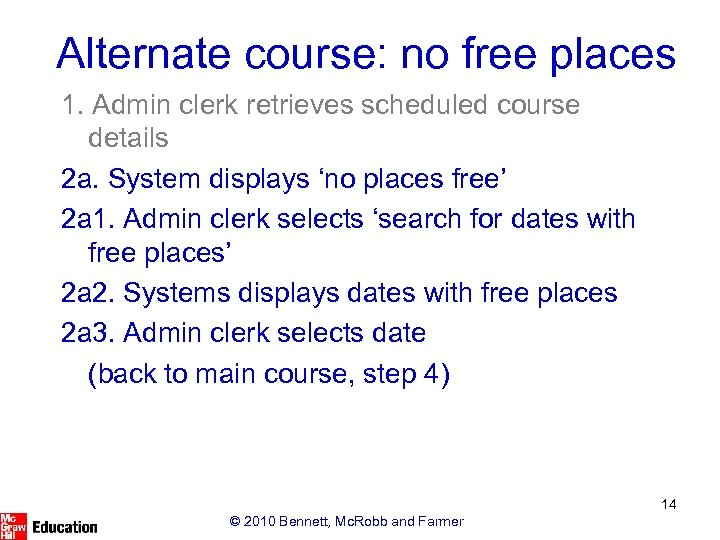 Alternate course: no free places 1. Admin clerk retrieves scheduled course details 2 a.