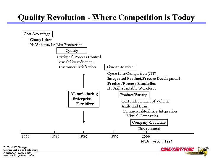 Quality Revolution - Where Competition is Today Cost Advantage Cheap Labor Hi Volume, Lo