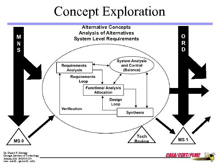 Concept Exploration M N S MS 0 Dr. Daniel P. Schrage Georgia Institute of