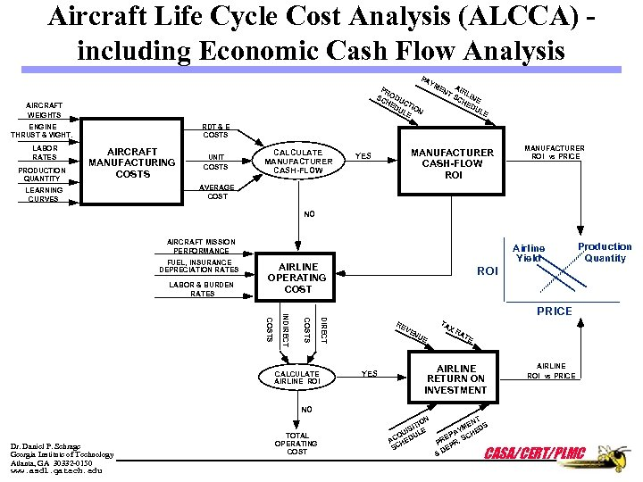 Aircraft Life Cycle Cost Analysis (ALCCA) including Economic Cash Flow Analysis PA PR SC
