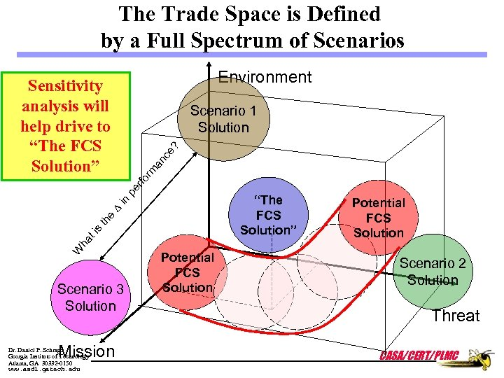 The Trade Space is Defined by a Full Spectrum of Scenarios Environment Sensitivity analysis
