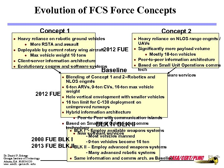 Evolution of FCS Force Concepts Concept 1 Concept 2 Heavy reliance on NLOS range