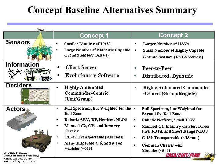 Concept Baseline Alternatives Summary Sensors Information Concept 2 Concept 1 • • Smaller Number