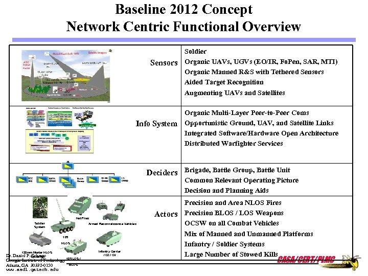 Baseline 2012 Concept Network Centric Functional Overview Sensors Info System Soldier Organic UAVs, UGVs
