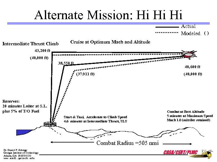 Alternate Mission: Hi Hi Hi Actual Modeled ( ) Intermediate Thrust Climb Cruise at