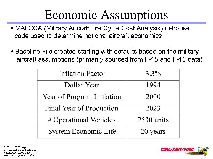 Economic Assumptions • MALCCA (Military Aircraft Life Cycle Cost Analysis) in-house code used to