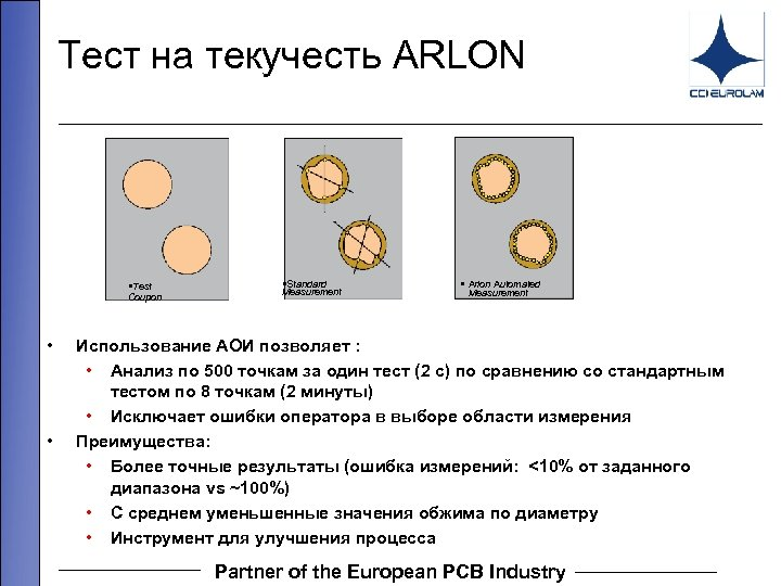 Тест на текучесть ARLON §Test Coupon • • §Standard Measurement § Arlon Automated Measurement