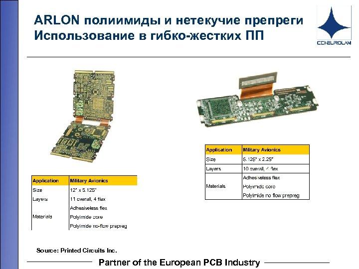 ARLON полиимиды и нетекучие препреги Использование в гибко-жестких ПП Source: Printed Circuits Inc. Partner