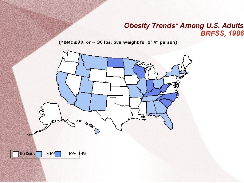 Obesity Trends* Among U. S. Adults BRFSS, 1986 (*BMI ≥ 30, or ~ 30