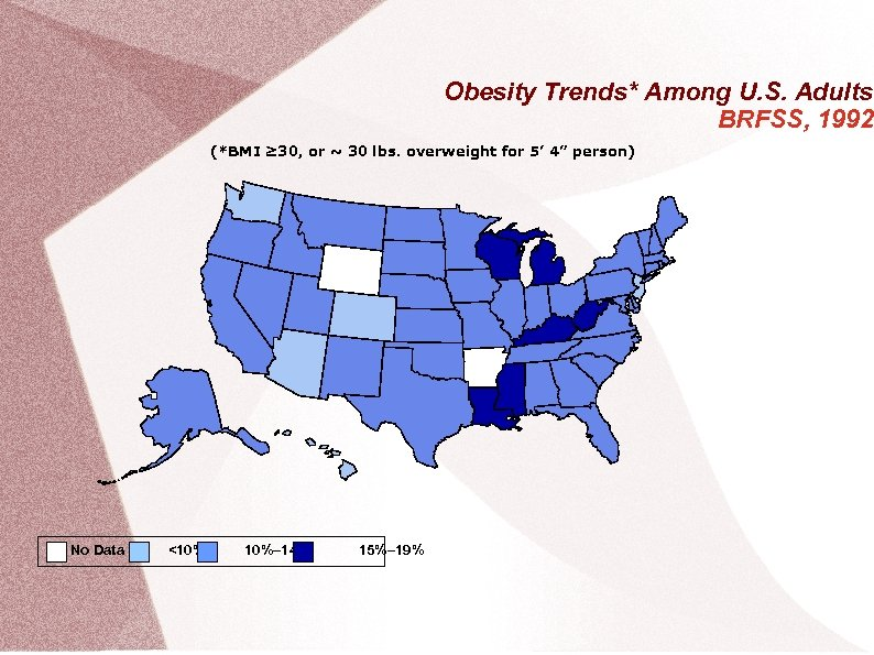 Obesity Trends* Among U. S. Adults BRFSS, 1992 (*BMI ≥ 30, or ~ 30