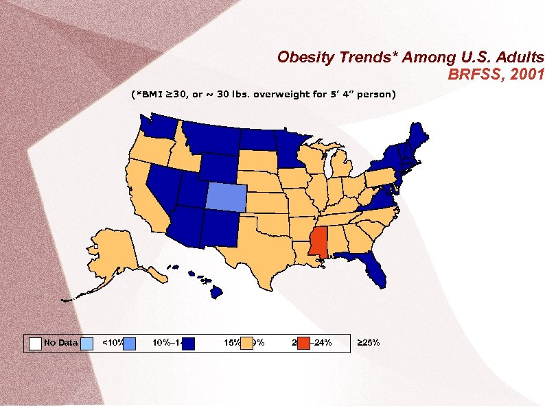 Obesity Trends* Among U. S. Adults BRFSS, 2001 (*BMI ≥ 30, or ~ 30