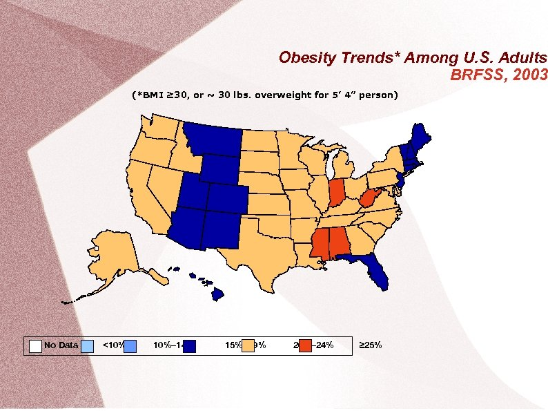 Obesity Trends* Among U. S. Adults BRFSS, 2003 (*BMI ≥ 30, or ~ 30
