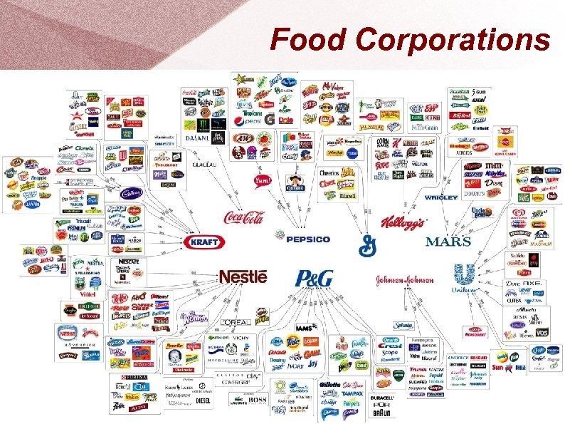 Food Corporations