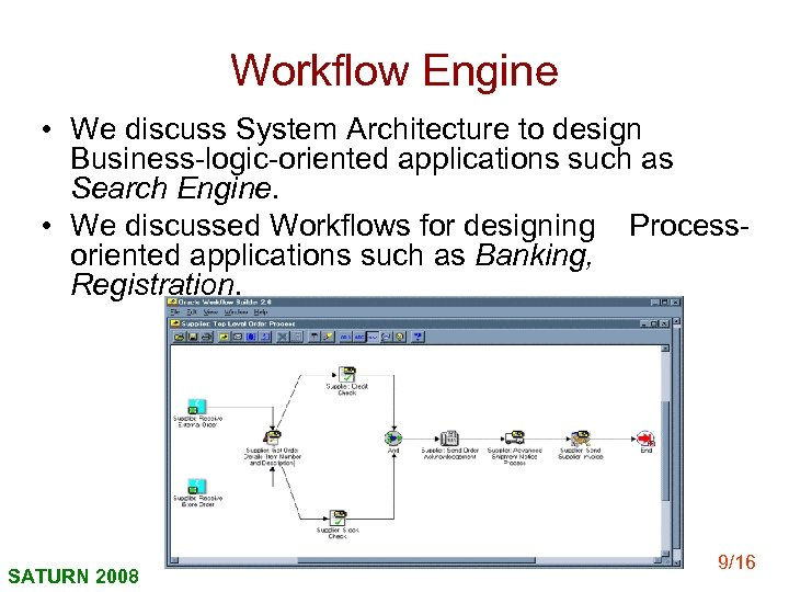Some perspectives in teaching Software Architecture Prabhakar T