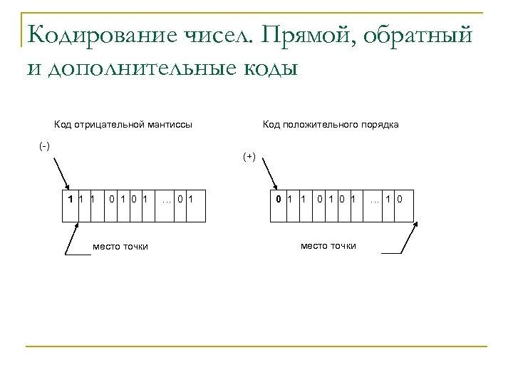 Кодирование чисел. Прямой, обратный и дополнительные коды Код отрицательной мантиссы (-) Код положительного порядка