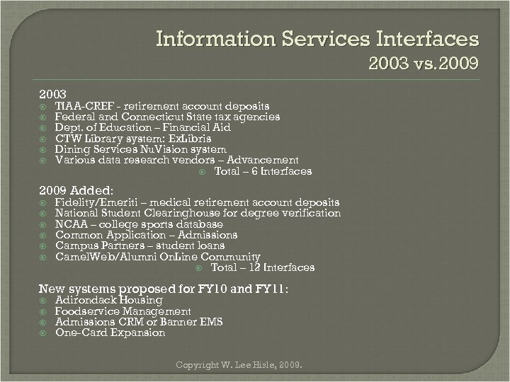 Information Services Interfaces 2003 vs. 2009 2003 TIAA-CREF - retirement account deposits Federal and