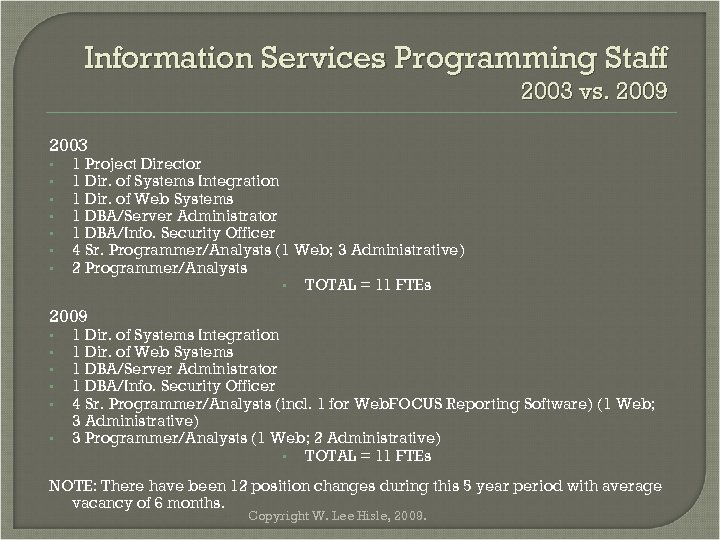 Information Services Programming Staff 2003 vs. 2009 2003 • • 1 Project Director 1