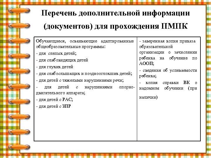 Перечень дополнительной информации (документов) для прохождения ПМПК Обучающиеся, осваивающие адаптированные общеобразовательные программы: - для