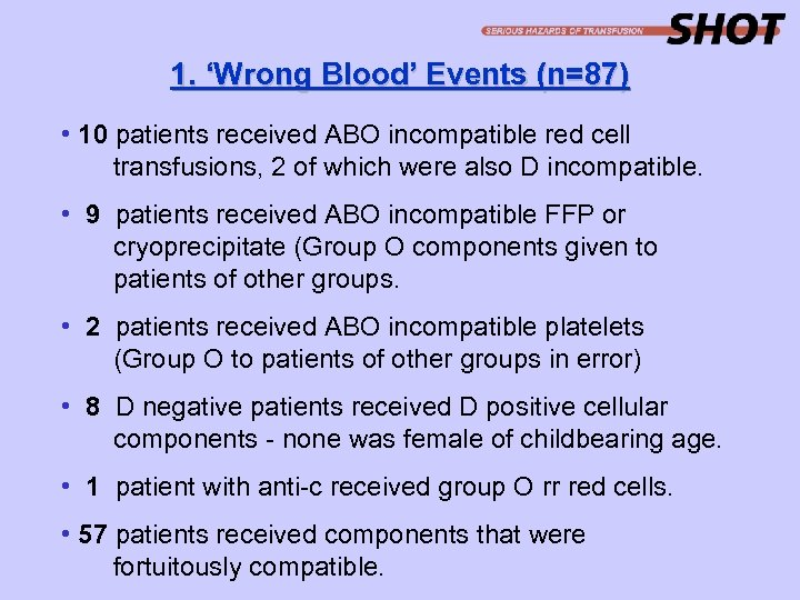 1. 'Wrong Blood' Events (n=87) • 10 patients received ABO incompatible red cell transfusions,