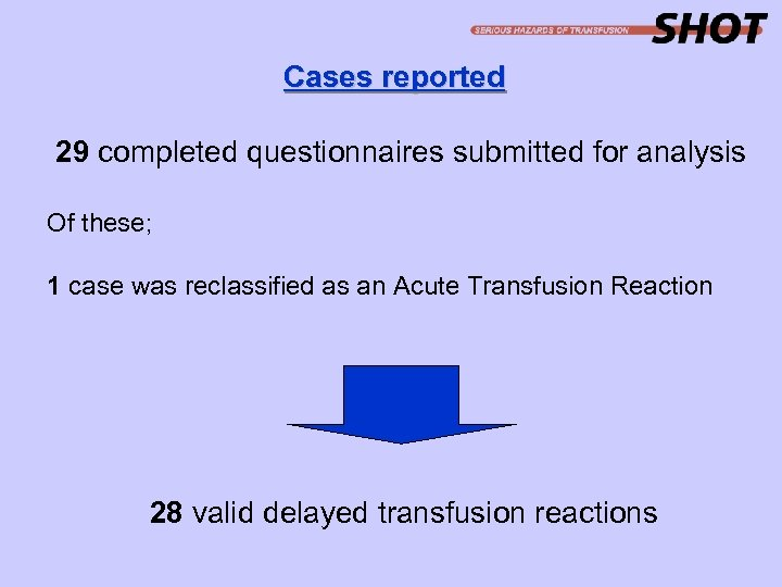 Cases reported 29 completed questionnaires submitted for analysis Of these; 1 case was reclassified