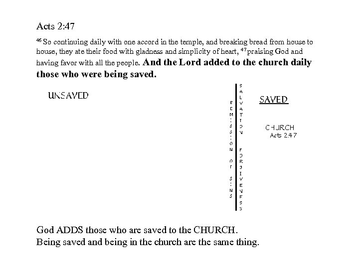 Acts 2: 47 46 So continuing daily with one accord in the temple, and