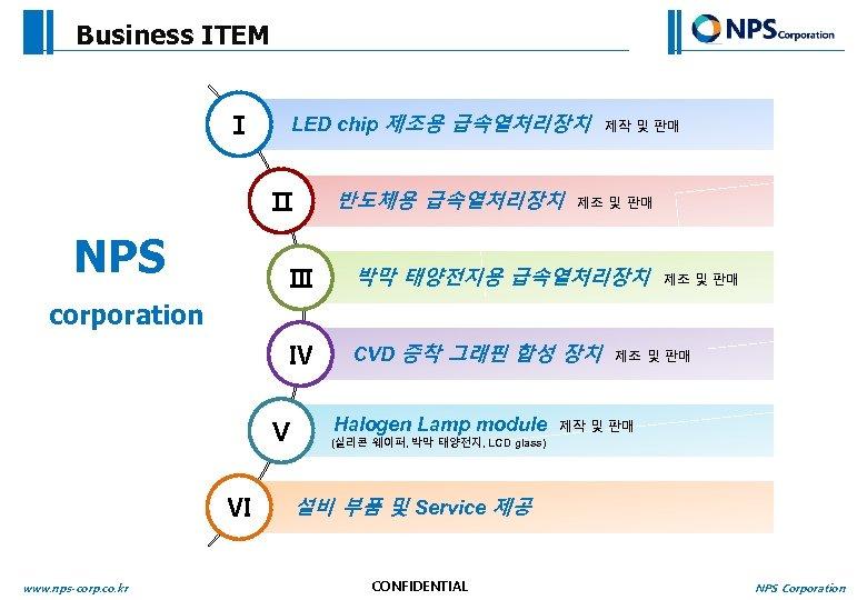 Business ITEM Ⅰ LED chip 제조용 급속열처리장치 Ⅱ NPS 반도체용 급속열처리장치 제작 및 판매
