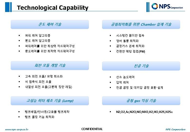 Technological Capability 온도 제어 기술 공정최적화를 위한 Chamber 설계 기술 § 파워 제어 알고리즘