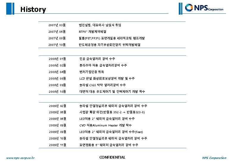 "History 2007년 03월 2007년 06월 RTP 8"" 개발계약체결 2007년 08월 필름(PET, PP, PI) 표면개질용"