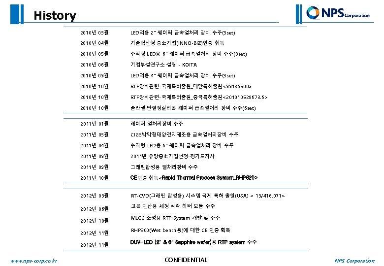 "History 2010년 03월 LED적용 2"" 웨이퍼 급속열처리 장비 수주(3 set) 2010년 04월 기술혁신형 중소기업(INNO-BIZ)인증"