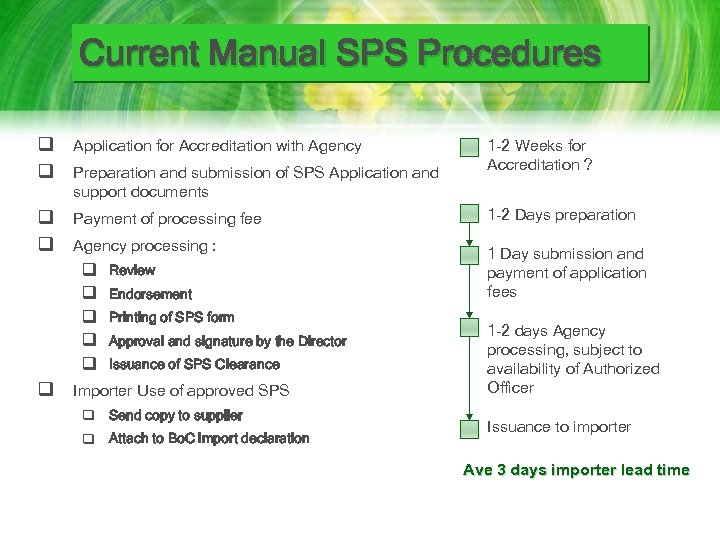 Current Manual SPS Procedures q Application for Accreditation with Agency q Preparation and submission