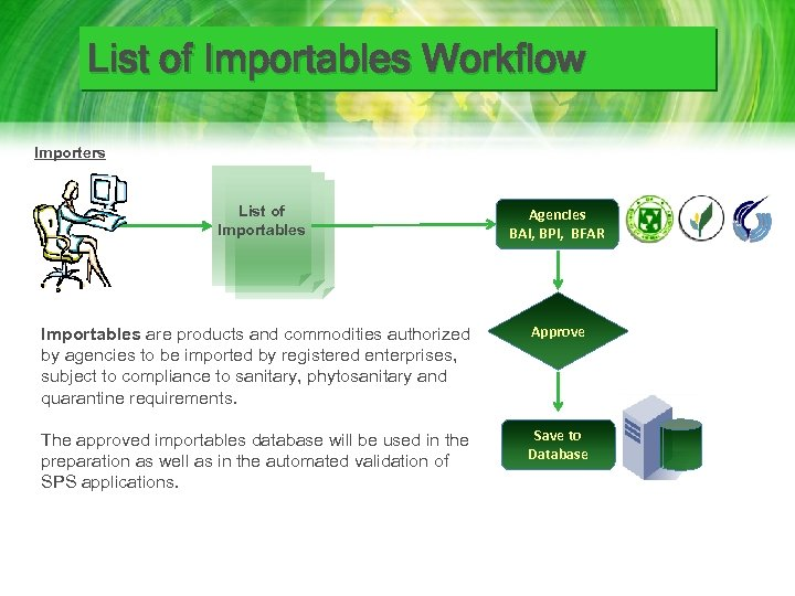 List of Importables Workflow Importers List of Importables Agencies BAI, BPI, BFAR Importables are