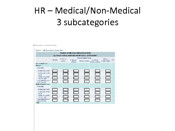 HR – Medical/Non-Medical 3 subcategories