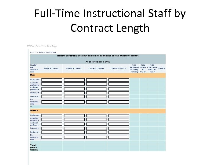 Full-Time Instructional Staff by Contract Length