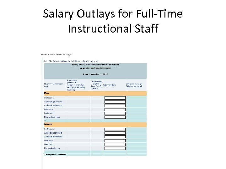 Salary Outlays for Full-Time Instructional Staff