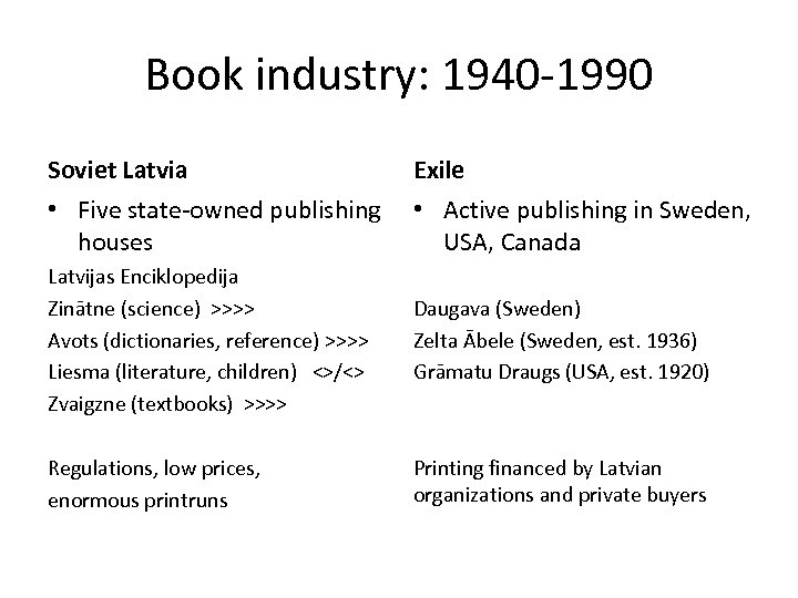 Book industry: 1940 -1990 Soviet Latvia Exile • Five state-owned publishing houses • Active