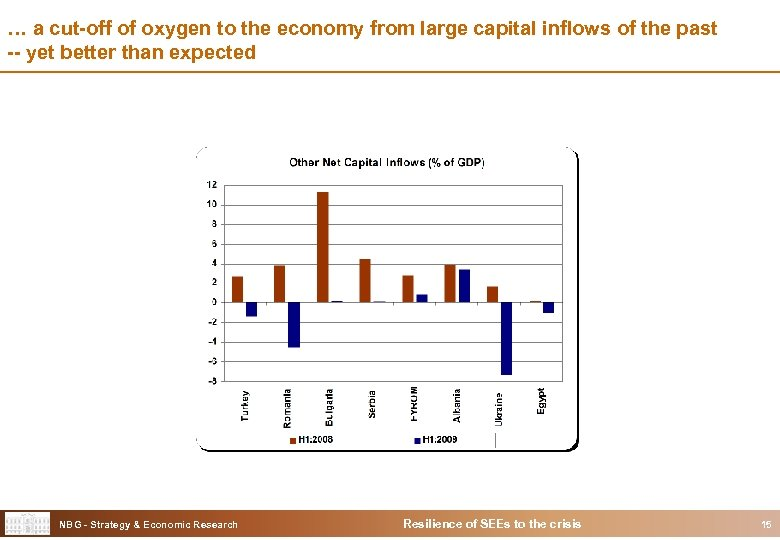 … a cut-off of oxygen to the economy from large capital inflows of the
