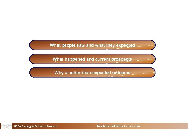What people saw and what they expected What happened and current prospects Why a
