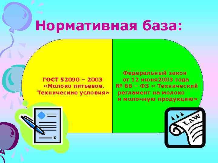 Нормативная база: ГОСТ 52090 – 2003 «Молоко питьевое. Технические условия» Федеральный закон от 12