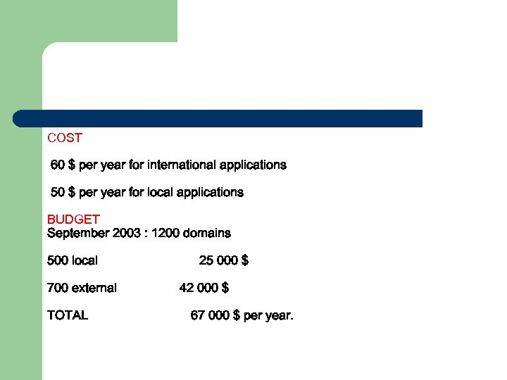 COST 60 $ per year for international applications 50 $ per year for local