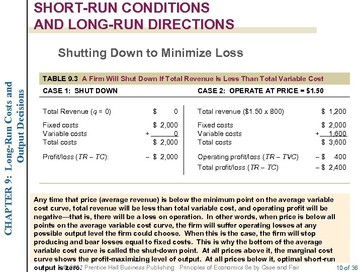 SHORT-RUN CONDITIONS AND LONG-RUN DIRECTIONS CHAPTER 9: Long-Run Costs and Output Decisions Shutting Down