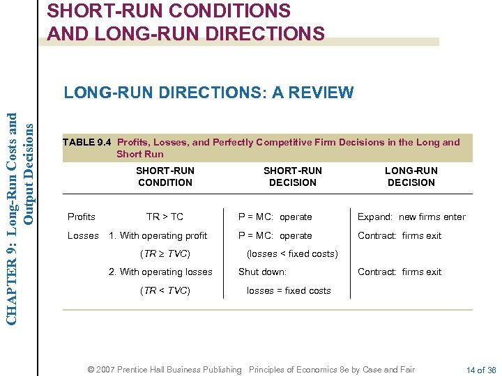 SHORT-RUN CONDITIONS AND LONG-RUN DIRECTIONS CHAPTER 9: Long-Run Costs and Output Decisions LONG-RUN DIRECTIONS: