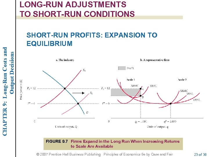 CHAPTER 9: Long-Run Costs and Output Decisions LONG-RUN ADJUSTMENTS TO SHORT-RUN CONDITIONS SHORT-RUN PROFITS: