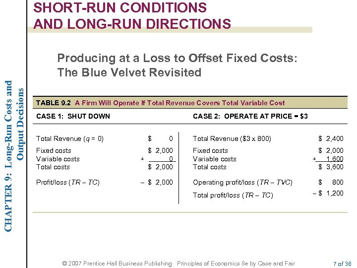 SHORT-RUN CONDITIONS AND LONG-RUN DIRECTIONS CHAPTER 9: Long-Run Costs and Output Decisions Producing at