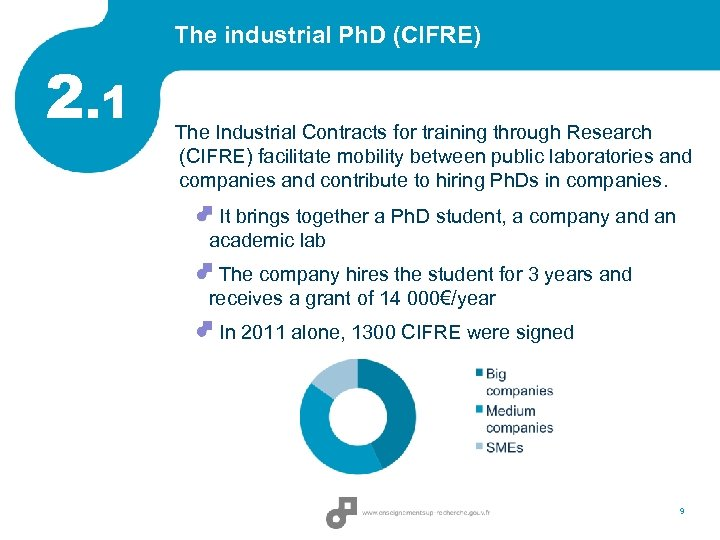 The industrial Ph. D (CIFRE) 2. 1 The Industrial Contracts for training through Research