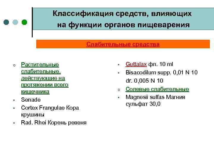Классификация средств, влияющих на функции органов пищеварения Слабительные средства o § § § Растительные