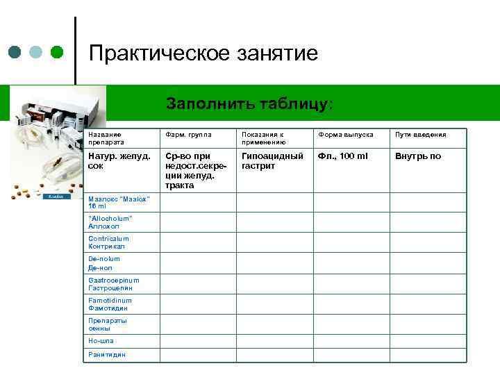 Практическое занятие Заполнить таблицу: Название препарата Фарм. группа Показания к применению Форма выпуска Пути