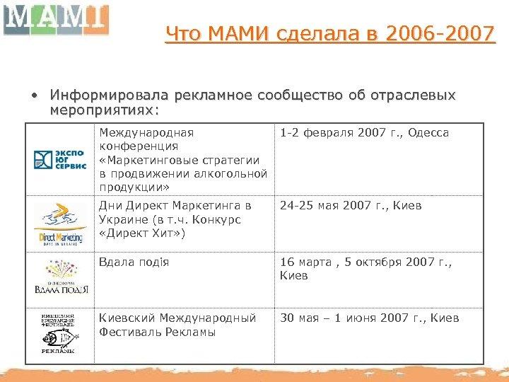 Что МАМИ сделала в 2006 -2007 • Информировала рекламное сообщество об отраслевых мероприятиях: Международная