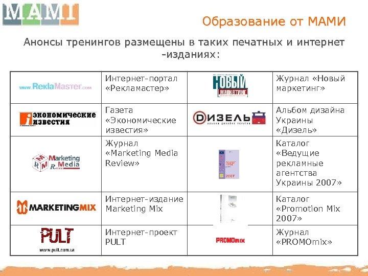 Образование от МАМИ Анонсы тренингов размещены в таких печатных и интернет -изданиях: Интернет-портал «Рекламастер»